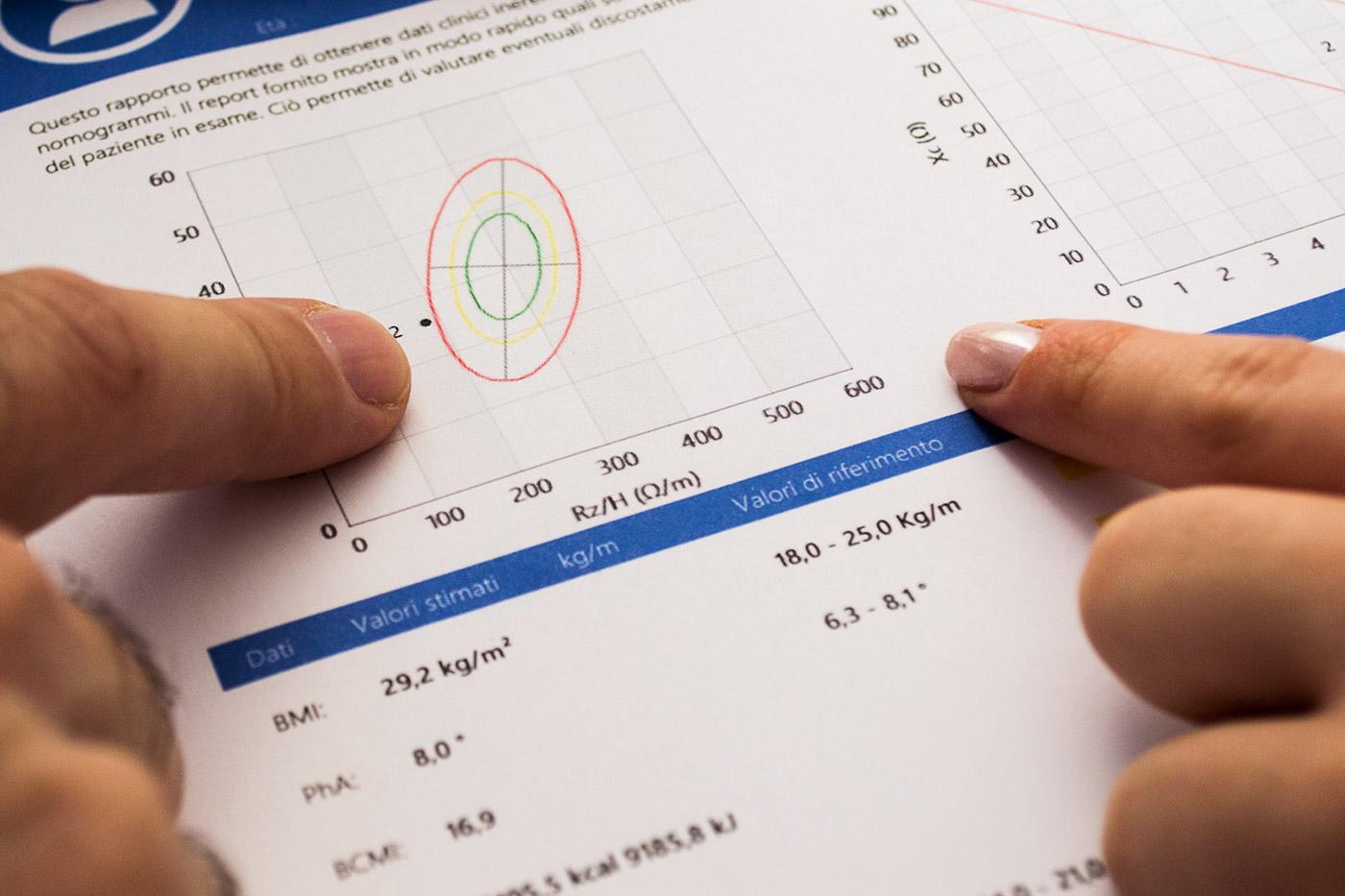 valutazione composizione corporea